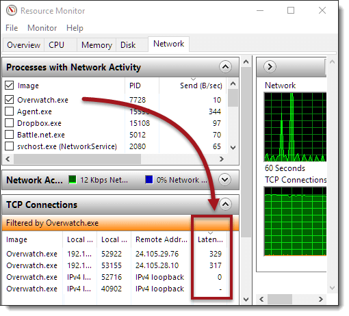 how to check ping of a game in Windows 10