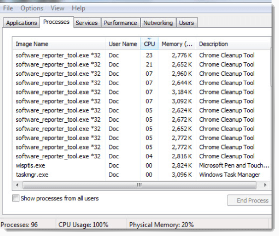 software reporter tool high cpu disk usage